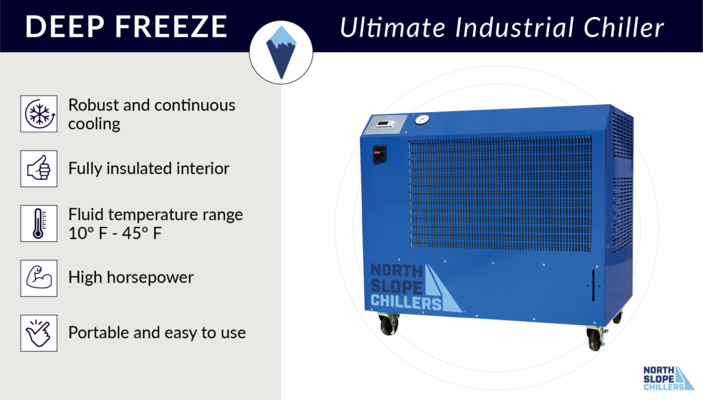 North Slope Chillers graphic on Deep Freeze chiller